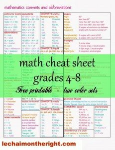 Math-Cheat-Sheet