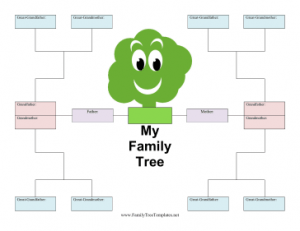 Kid_Family_Tree