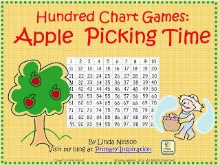Hundre Chart Apples blog FREE cover