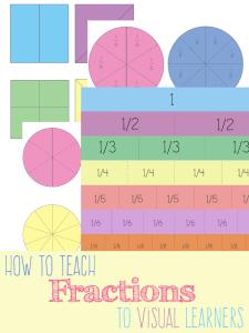 fractions-vl
