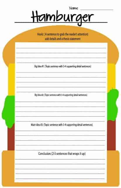 FREE Hamburger Writing Template
