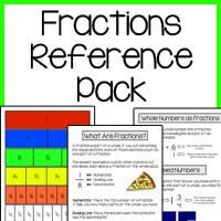 fractionssmall