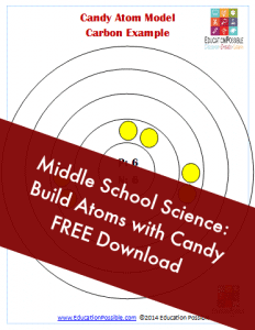Build Atoms with Candy ~ FREE Download www.homeschoolgiveaways.com Build your own atom with candy!