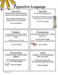 FREE Poetry Terms Printable for Middle School and High School www.homeschoolgiveaways.com Learn or quiz students about poetry terms!