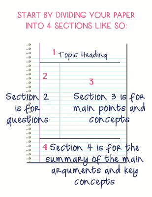 FREE Note-Taking Templates www.homeschoolgiveaways.com Take notes with these FUN note-taking templates!