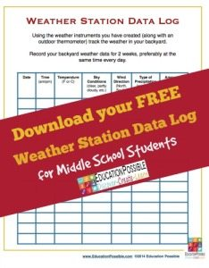 FREE Weather Activity and Printable www.homeschoolgiveaways.com Download a free weather log here!