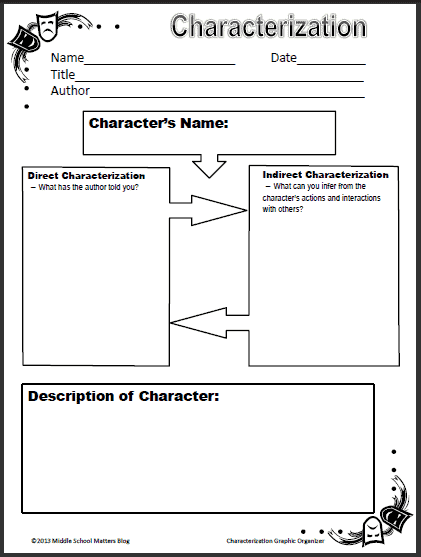 Printables Characterization Worksheet free characterization worksheet for middle schoolers www homeschoolgiveaways com grab this worksheet
