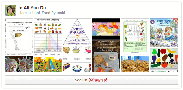 food pyramid pinterest