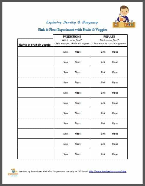 This is an image of Accomplished Printable Physics Worksheets