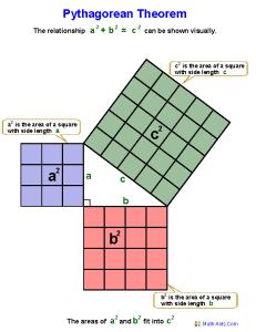 pythagorean-definition-02