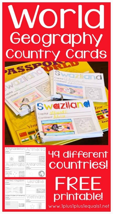 FREE Printable World Geography Country Cards - World geography countries