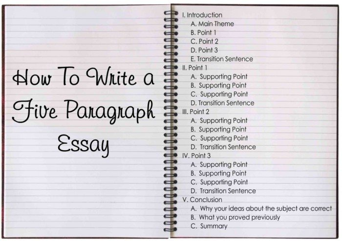 How to write an application essay 5 steps