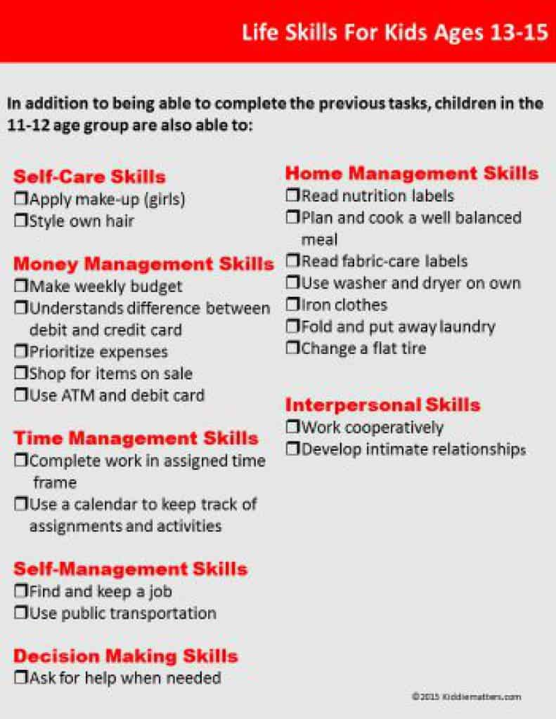 life skills checklist for kids and teens this is when we need to make sure they are learning the important life skills