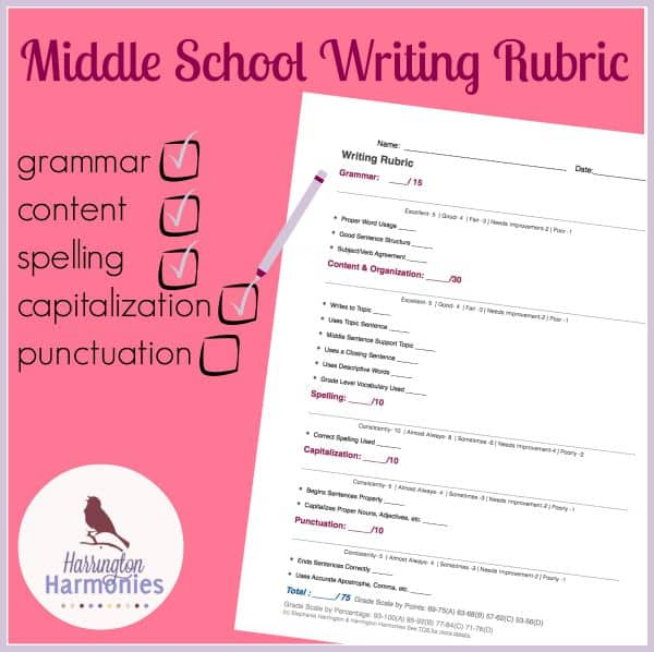 rubric for creative writing middle school Common core standards writing rubric for more ideas on how to implement the common core standards in your school or classroom, check out the links under the blog topics bar on the right-hand side of your screen.