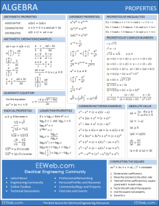 algebra-small