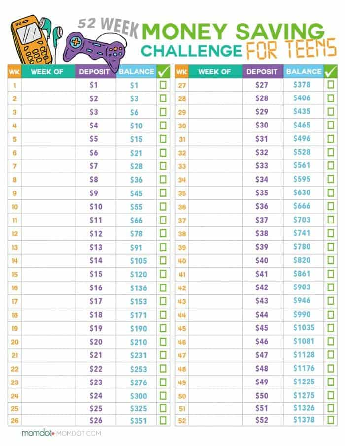 FREE Printable 52 Week Money Challenge for Teens