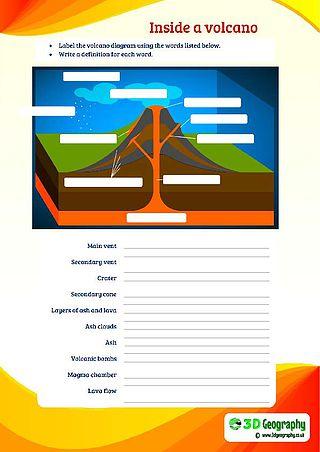 Test Your Volcano Knowledge | Worksheet | Education.com