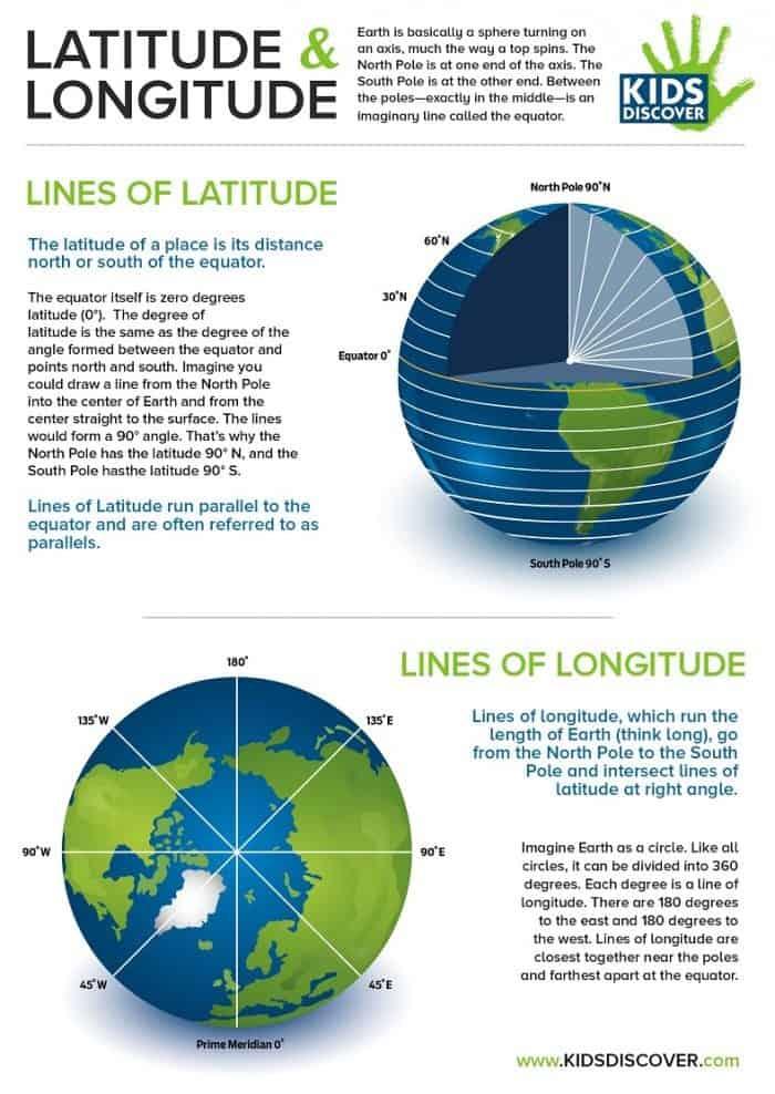 Latitude_Longitude_2