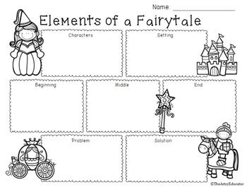 picture regarding Printable Fairy Tale named Crafting A Fairy Story - Classes - Tes Coach