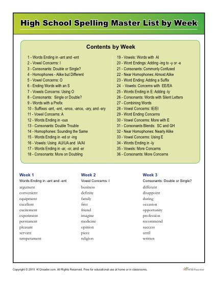 Highschool Spelling Words FREE 36 Week Curriculum
