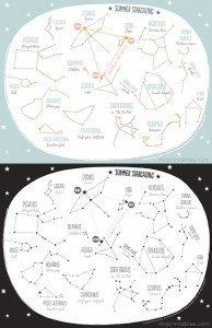 printable-summer-constellation-map-printable