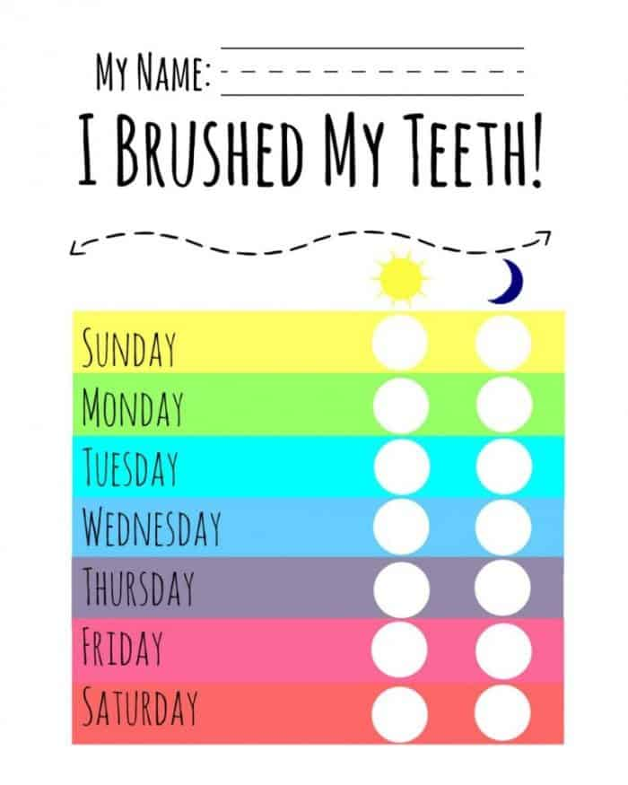 picture about Printable Tooth Brushing Charts titled Free of charge Printable Brushing Chart - Homeschool Giveaways