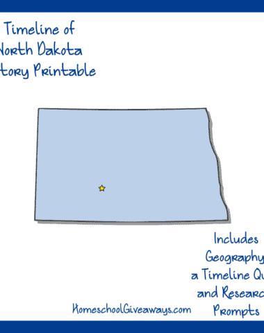 North Dakota Becomes a State