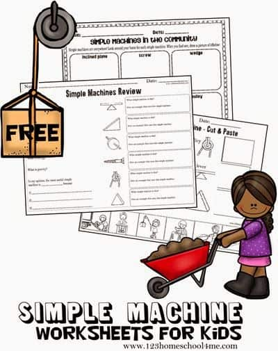Examples Of Simple Machines For Kids. Simple Examples Of Simple ...