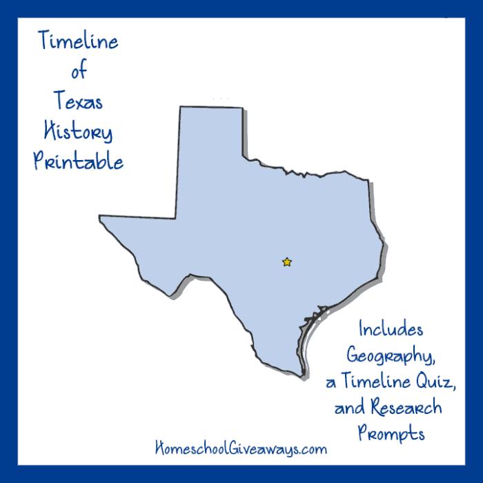 Texas State History Printable