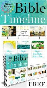 bibletimeline