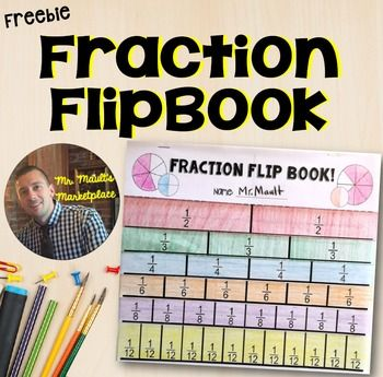 Free printable fraction flipbook fraction click here to download your free printable maxwellsz