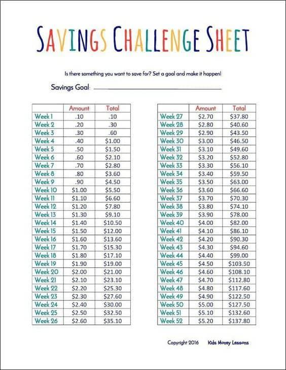image relating to Savings Printable titled No cost Printable Little ones Personal savings Situation Sheet - Homeschool