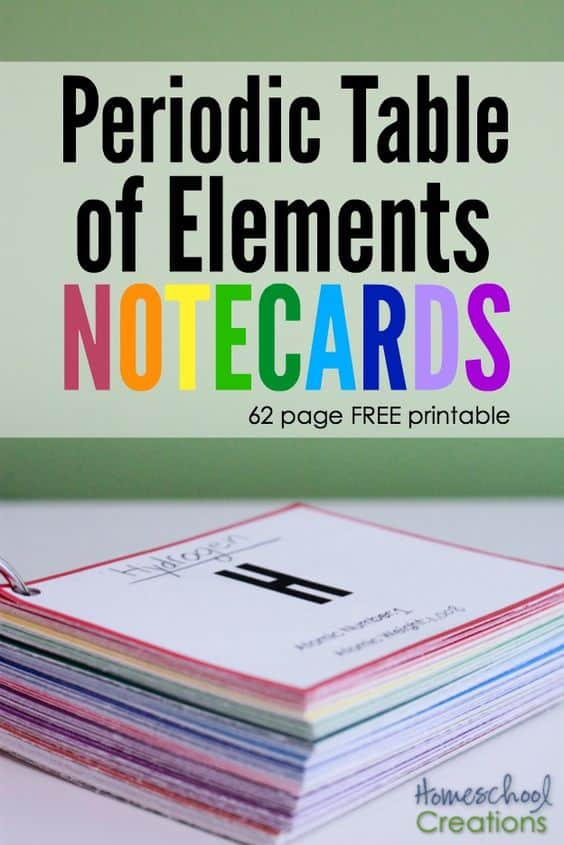 Free Printable Periodic Table Of Elements Notecards