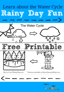 Learn-about-the-water-cycle-Rainy-Day-Fun
