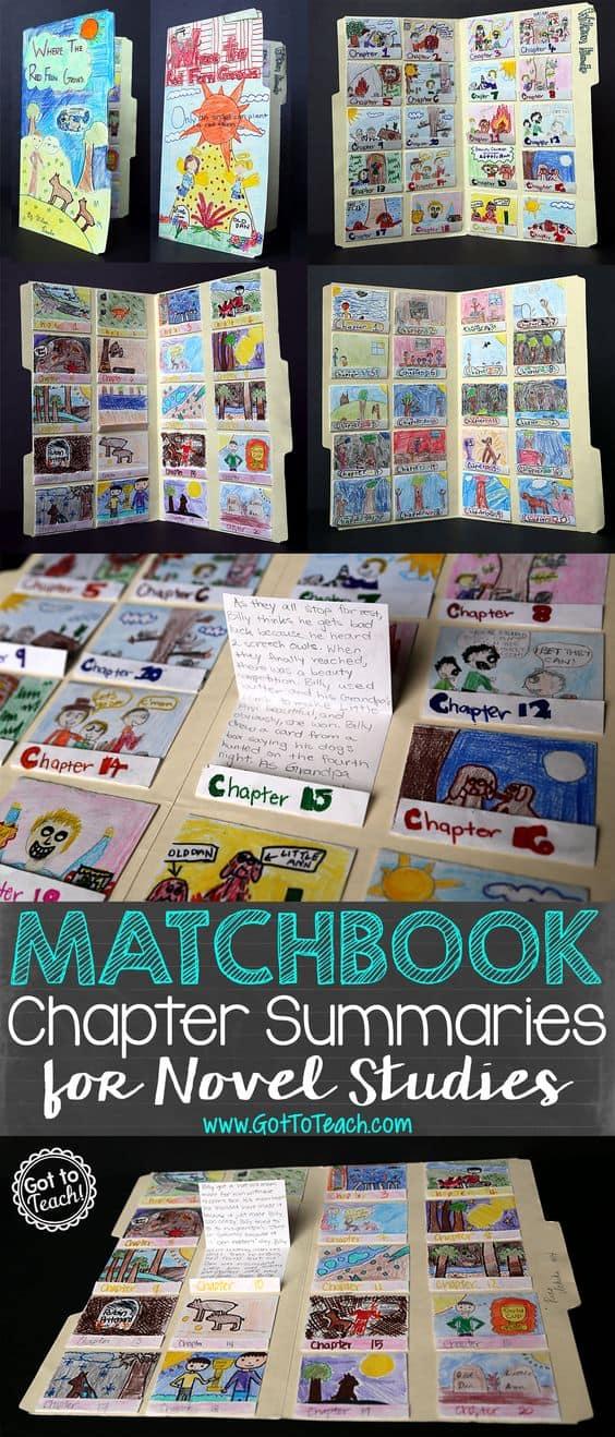it novel chapter summaries
