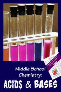 Middle-School-Chemistry-Acids-and-Bases1-333x500