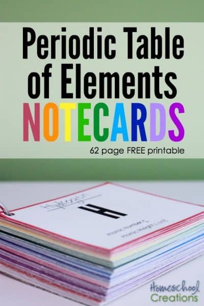 Periodic-Table-of-Elements-notecards-62-free-page-printable-from-HomeschoolCreations-400x600