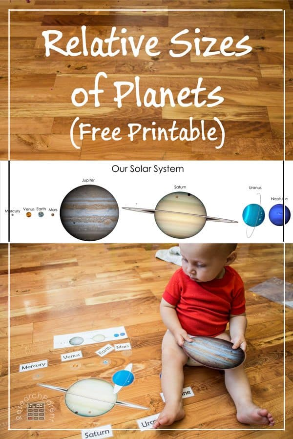 image regarding Printable Planets named Totally free Relative Dimensions of Planets Printable Pack - Homeschool
