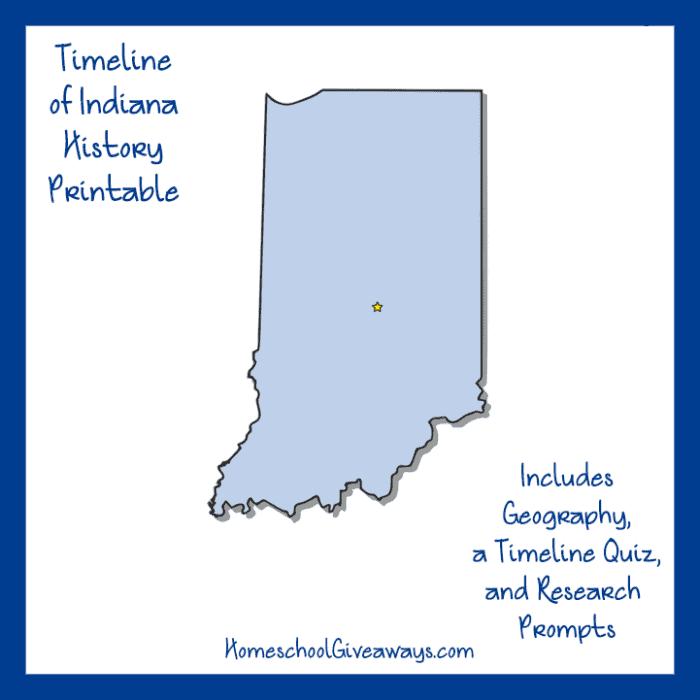 Indiana History Printable