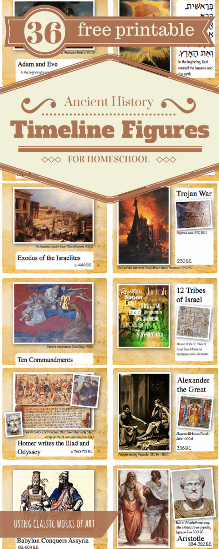 picture about Printable History Timeline identified as Cost-free Printable Historic Background Timeline Stats - Homeschool