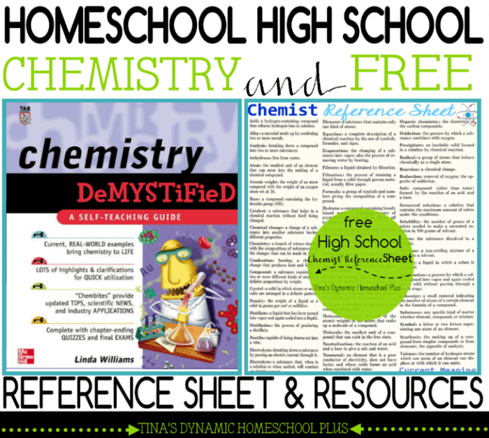 Homeschool-High-School-Chemistry-Free-Reference-Sheet-and-Resources-@-Tinas-Dynamic-Homeschool-Plus