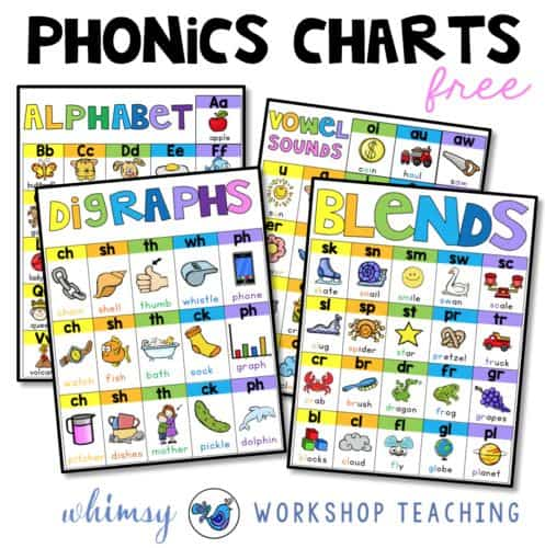 This is an image of Ridiculous Phonics Chart Printable