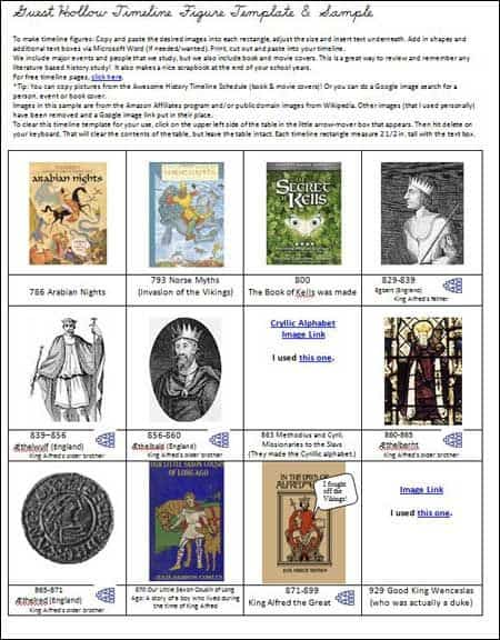 photo relating to Printable History Timeline named Free of charge Printable Blank Timeline - Homeschool Giveaways