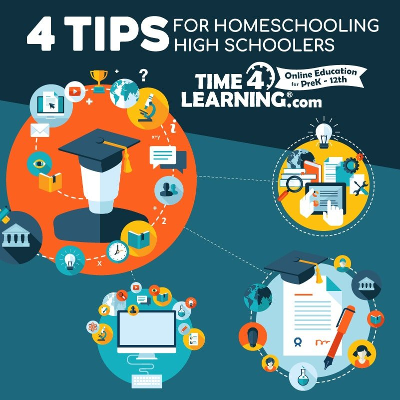 4 Tips For Homeschooling High Schoolers