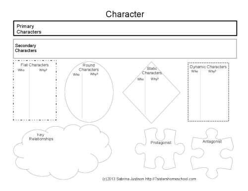 Character-Summary-Chart