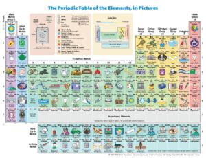 Elements_Pics_w400