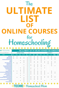 Ultimate-list-of-online-courses