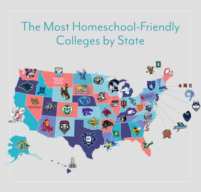 HSC_SM_BlogPosts_HomeschoolColleges