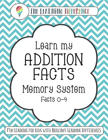 learn-addition-facts