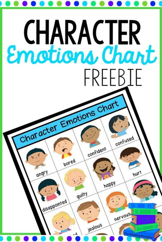 photo about Emotions Chart Printable named Absolutely free Temperament Inner thoughts Chart - Homeschool Giveaways